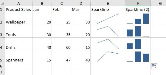 Sparklines screen shot insert tab