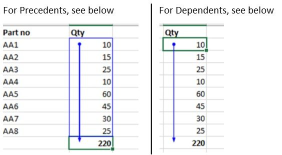Excel worksheets Precedents and Dependents image