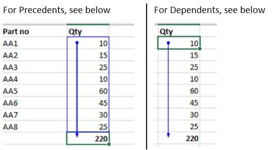 Excel worksheets Precedents and Dependents image