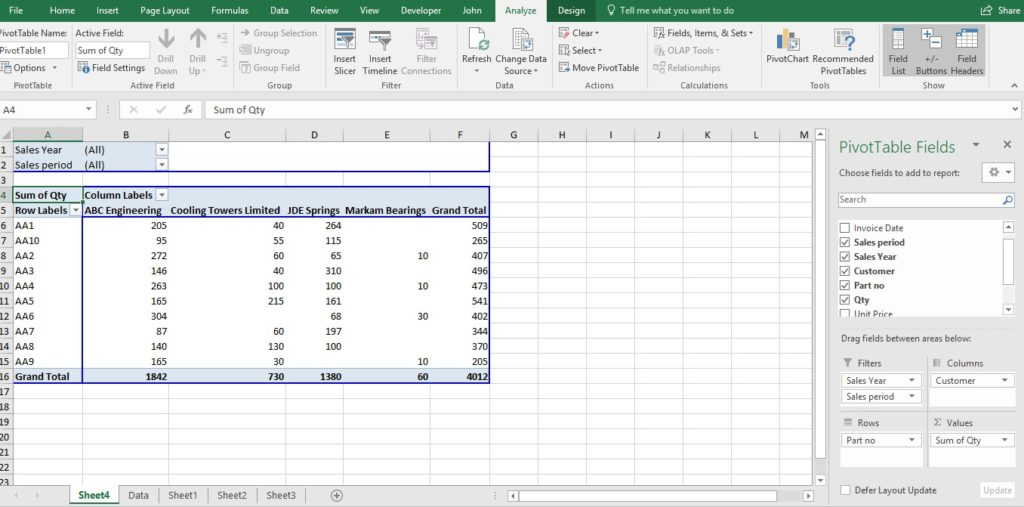 Pivot Tables in Excel - Screen shot of a Pivot Table in Excel