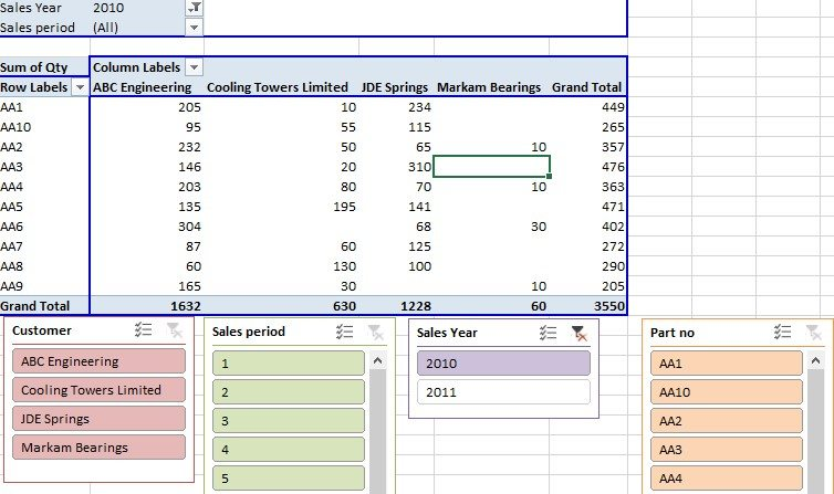 Pivot Tables in Excel - Screen shot of Slicers in Pivot Tables