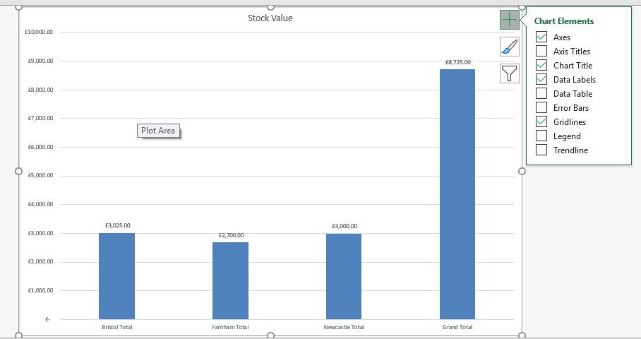 Excel Charts - subtotal chart image