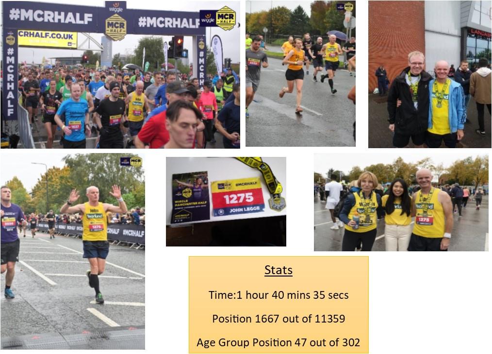 Manchester Half Marathon Summary Pictures